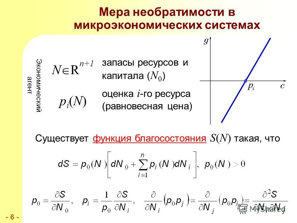 - 6 -- 6 - Мера необратимости в микроэкономических системах Существует функция благосостояния S(N) такая, что Экономический агент N R n+1 запасы ресурсов и капитала ( N 0 ) pi(N)pi(N) оценка i -го ресурса (равновесная цена)