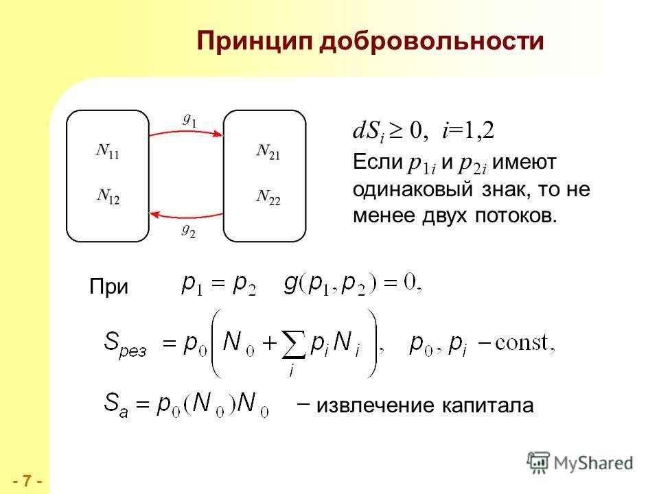 - 7 -- 7 - При извлечение капитала Принцип добровольности dS i 0, i=1,2 Если p 1i и p 2i имеют одинаковый знак, то не менее двух потоков.