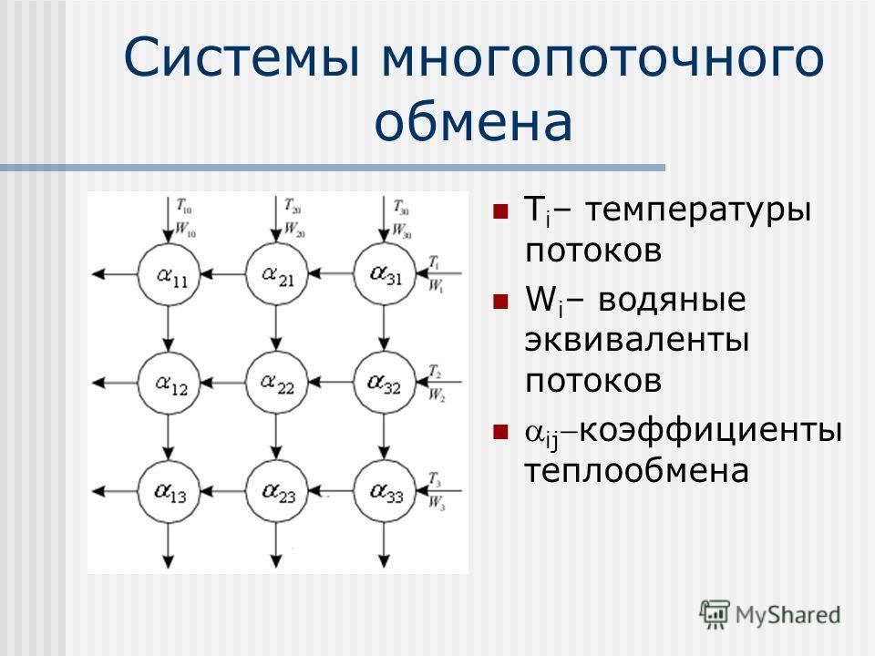 Системы многопоточного обмена T i – температуры потоков W i – водяные эквиваленты потоков ijкоэффициенты теплообмена