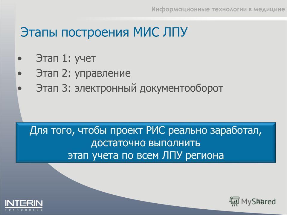 Этапы построения МИС ЛПУ 21 Этап 1: учет Этап 2: управление Этап 3: электронный документооборот Для того, чтобы проект РИС реально заработал, достаточно выполнить этап учета по всем ЛПУ региона