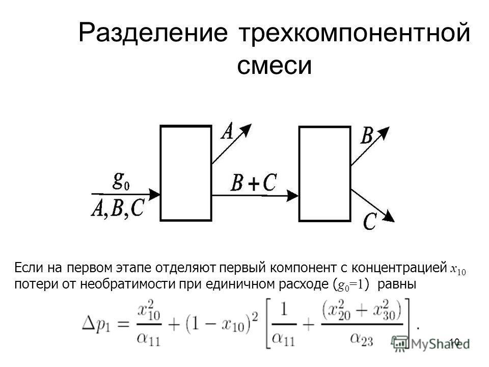 10 Разделение трехкомпонентной смеси Если на первом этапе отделяют первый компонент с концентрацией x 10 потери от необратимости при единичном расходе ( g 0 =1 ) равны