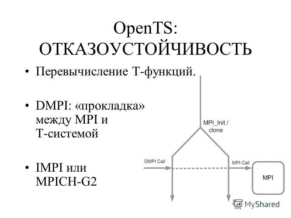 OpenTS: СУПЕРПАМЯТЬ Расширение для T-GRID