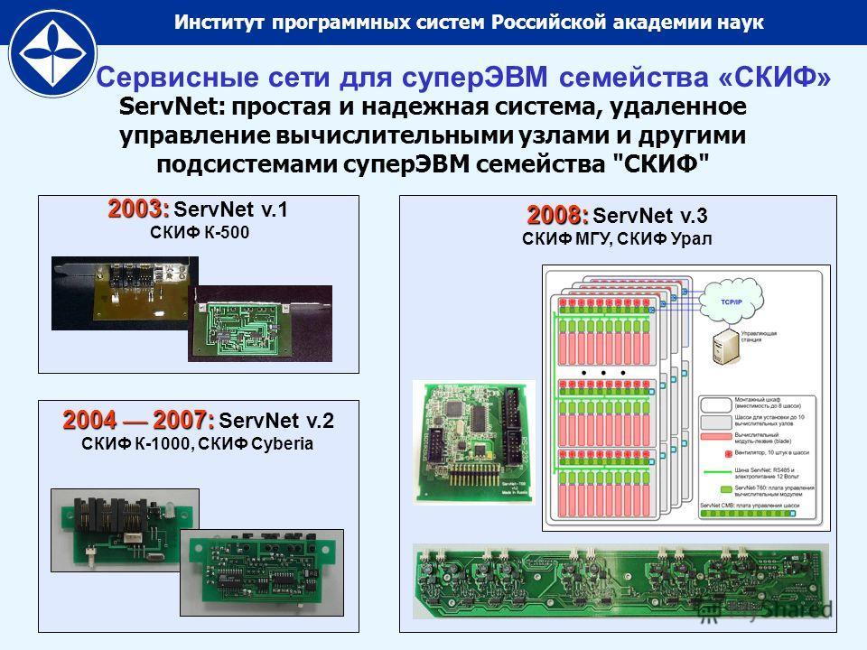 Институт программных систем Российской академии наук Сервисные сети для суперЭВМ семейства «СКИФ» ServNet: простая и надежная система, удаленное управление вычислительными узлами и другими подсистемами суперЭВМ семейства