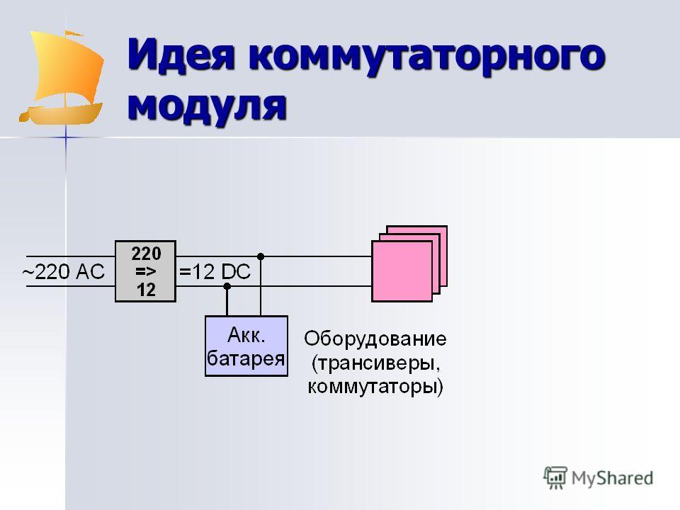 Идея коммутaторного модуля