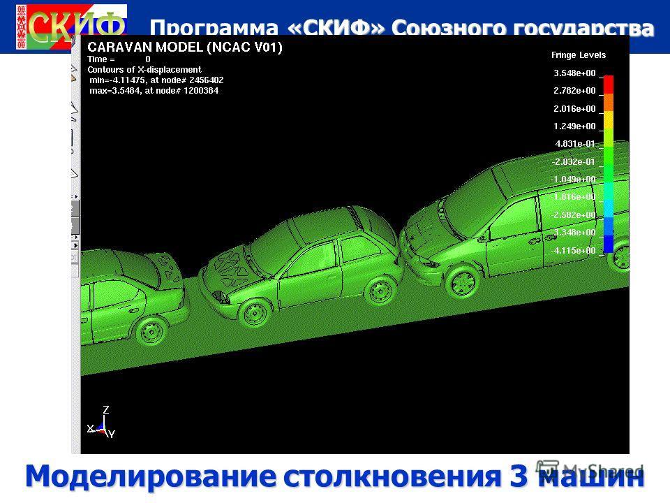 «СКИФ» Союзного государства Программа «СКИФ» Союзного государства Моделирование столкновения 3 машин