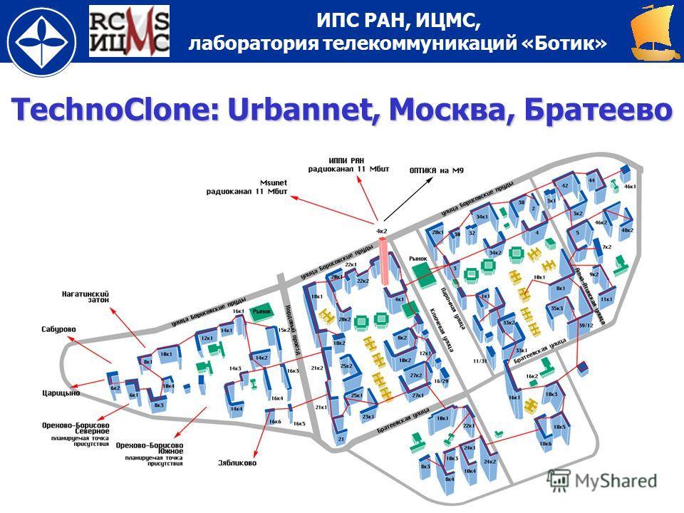 ИПС РАН, ИЦМС, лаборатория телекоммуникаций «Ботик» ff TechnoClone: Urbannet, Москва, Братеево