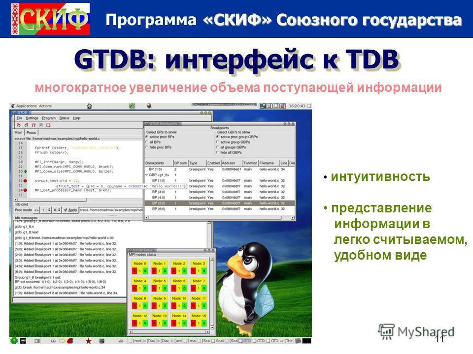 «СКИФ» Союзного государства Программа «СКИФ» Союзного государства 12/12/201311 GTDB: интерфейс к TDB интуитивность представление информации в легко считываемом, удобном виде многократное увеличение объема поступающей информации