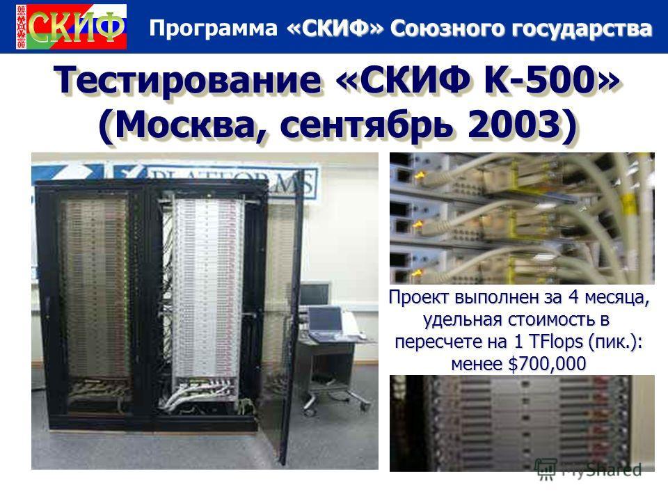 «СКИФ» Союзного государства Программа «СКИФ» Союзного государства Тестирование «СКИФ K-500» (Москва, сентябрь 2003) Проект выполнен за 4 месяца, удельная стоимость в пересчете на 1 TFlops (пик.): менее $700,000