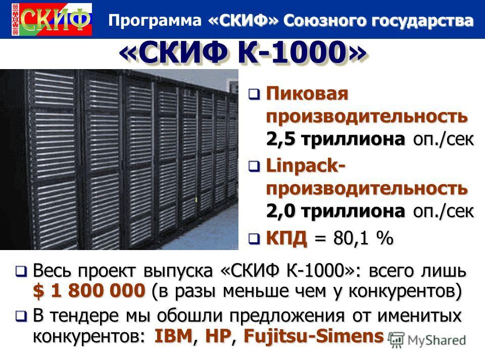 «СКИФ» Союзного государства Программа «СКИФ» Союзного государства «СКИФ К-1000» Пиковая производительность 2,5 триллиона оп./сек Пиковая производительность 2,5 триллиона оп./сек Linpack- производительность 2,0 триллиона оп./сек Linpack- производитель