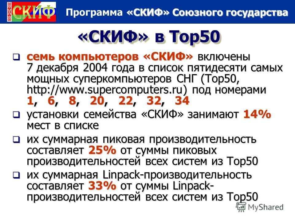 «СКИФ» Союзного государства Программа «СКИФ» Союзного государства «СКИФ» в Top50 семь компьютеров «СКИФ» включены 7 декабря 2004 года в список пятидесяти самых мощных суперкомпьютеров СНГ (Тор50, http://www.supercomputers.ru) под номерами 1, 6, 8, 20