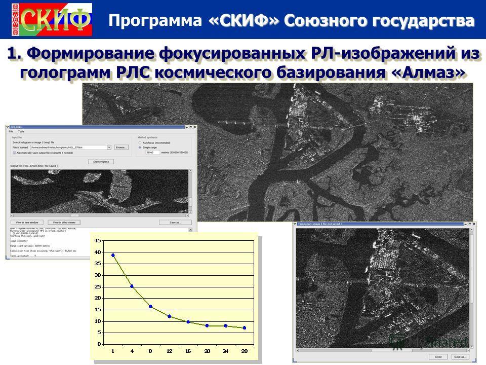 «СКИФ» Союзного государства Программа «СКИФ» Союзного государства 1. Формирование фокусированных РЛ-изображений из голограмм РЛС космического базирования «Алмаз»
