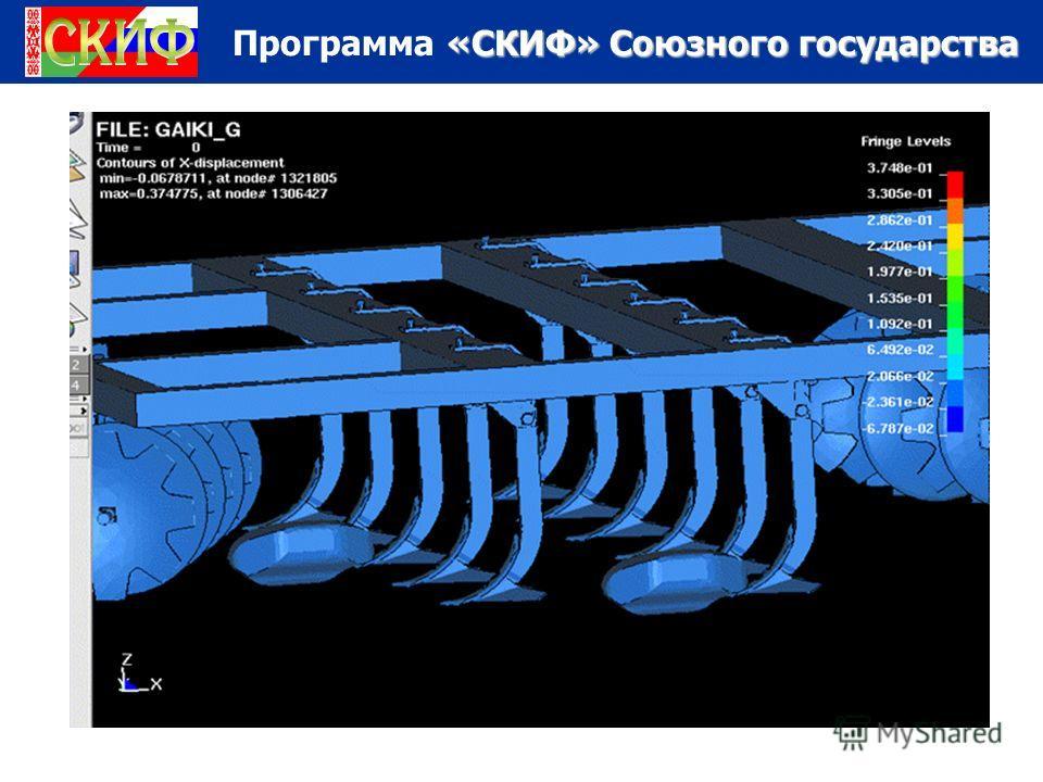 «СКИФ» Союзного государства Программа «СКИФ» Союзного государства