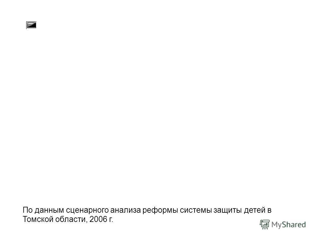 По данным сценарного анализа реформы системы защиты детей в Томской области, 2006 г.