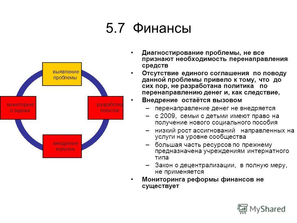 5.7 Финансы Диагностирование проблемы, не все признают необходимость перенаправления средств Отсутствие единого соглашения по поводу данной проблемы привело к тому, что до сих пор, не разработана политика по перенаправлению денег и, как следствие, Вн