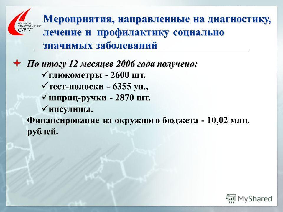 По итогу 12 месяцев 2006 года получено: глюкометры - 2600 шт. тест-полоски - 6355 уп., шприц-ручки - 2870 шт. инсулины. Финансирование из окружного бюджета - 10,02 млн. рублей. Мероприятия, направленные на диагностику, лечение и профилактику социальн