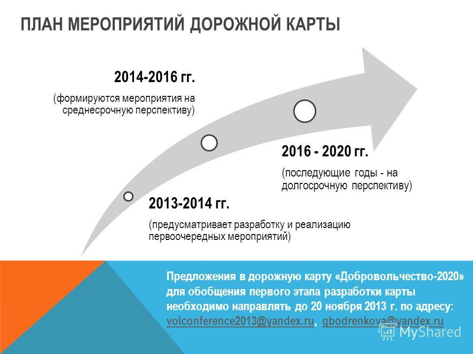 ПЛАН МЕРОПРИЯТИЙ ДОРОЖНОЙ КАРТЫ Предложения в дорожную карту «Добровольчество-2020» для обобщения первого этапа разработки карты необходимо направлять до 20 ноября 2013 г. по адресу: volconference2013@yandex.ru, gbodrenkova@yandex.ru volconference201