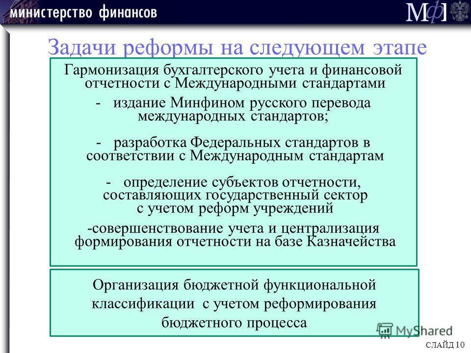 Задачи реформы на следующем этапе Гармонизация бухгалтерского учета и финансовой отчетности с Международными стандартами -издание Минфином русского перевода международных стандартов; -разработка Федеральных стандартов в соответствии с Международным с