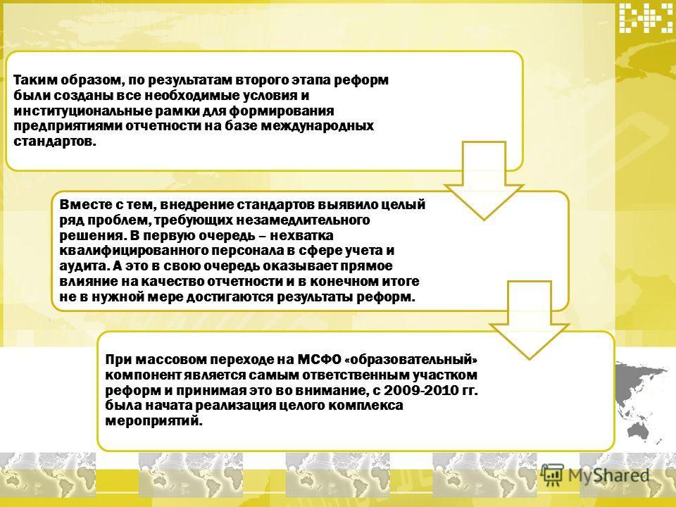 Таким образом, по результатам второго этапа реформ были созданы все необходимые условия и институциональные рамки для формирования предприятиями отчетности на базе международных стандартов. Вместе с тем, внедрение стандартов выявило целый ряд проблем