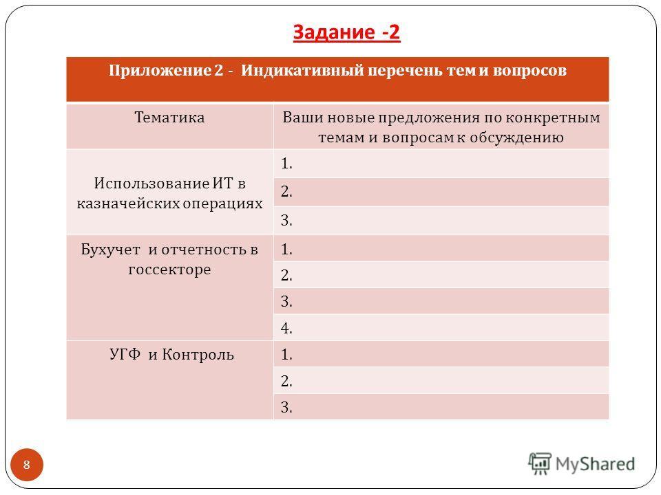 Задание -2 Приложение 2 - Индикативный перечень тем и вопросов ТематикаВаши новые предложения по конкретным темам и вопросам к обсуждению Использование ИТ в казначейских операциях 1. 2. 3. Бухучет и отчетность в госсекторе 1. 2. 3. 4. УГФ и Контроль