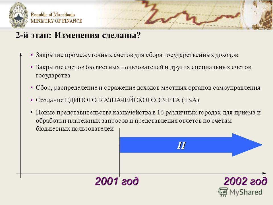1-й этап: Правовые рамки Национальный закон о бюджете Закон об исполнении бюджета на 2002 год Закон о преобразовании платежных бюро (ZPP) Закон о национальной платежной системе Другие законодательные акты и положения, касающиеся деятельности Казначей