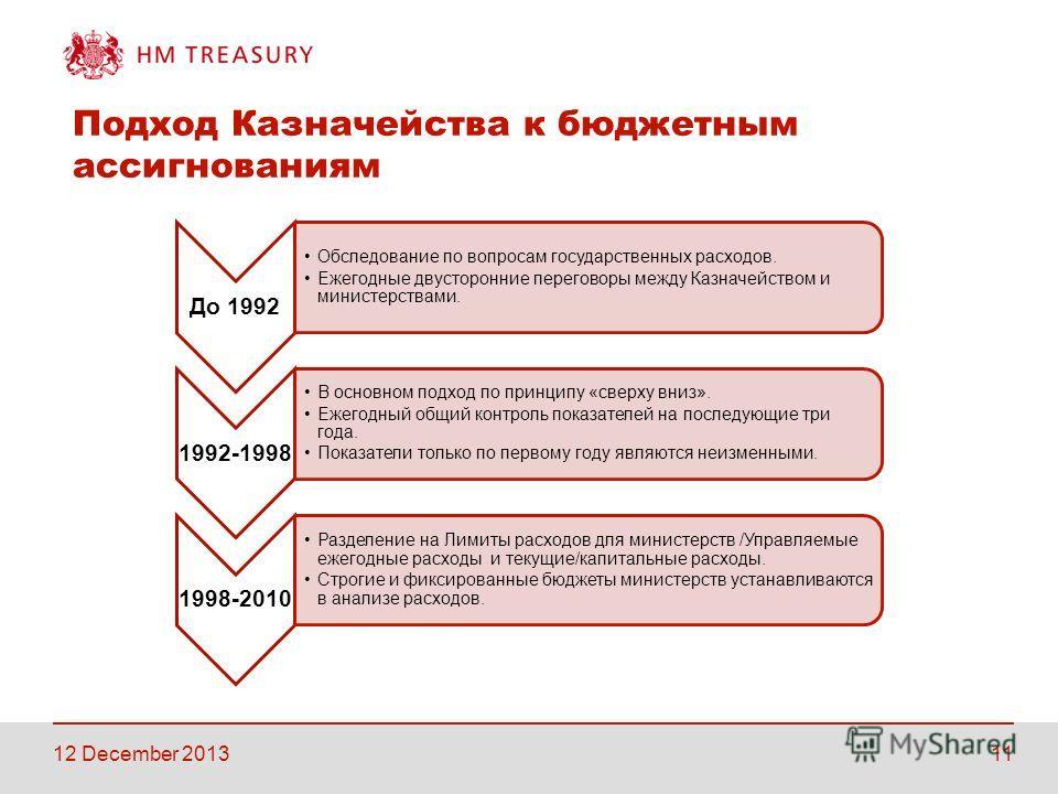 RESTRICTED Подход Казначейства к бюджетным ассигнованиям 12 December 201311 До 1992 Обследование по вопросам государственных расходов. Ежегодные двусторонние переговоры между Казначейством и министерствами. 1992-1998 В основном подход по принципу «св