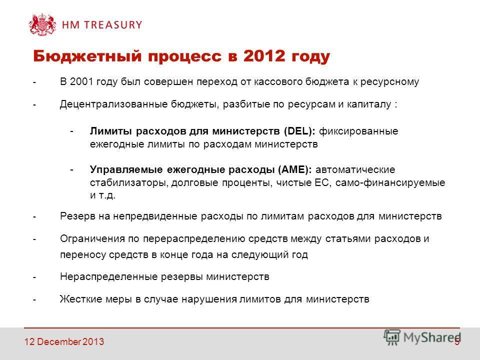 RESTRICTED Бюджетный процесс в 2012 году - В 2001 году был совершен переход от кассового бюджета к ресурсному - Децентрализованные бюджеты, разбитые по ресурсам и капиталу : -Лимиты расходов для министерств (DEL): фиксированные ежегодные лимиты по ра