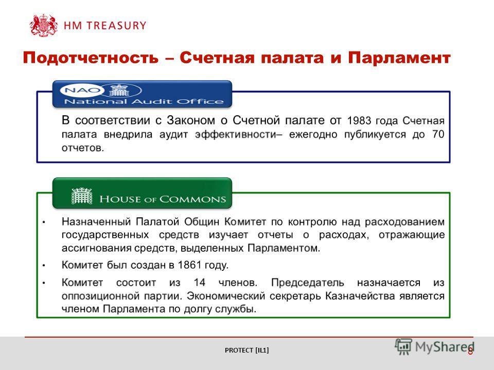 RESTRICTED PROTECT [IL1] 8 Подотчетность – Счетная палата и Парламент