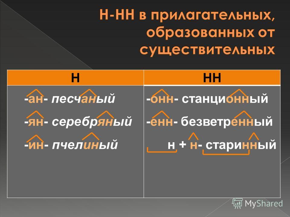 ННН -ан- песчаный -ян- серебряный -ин- пчелиный -онн- станционный -енн- безветренный н + н- старинный