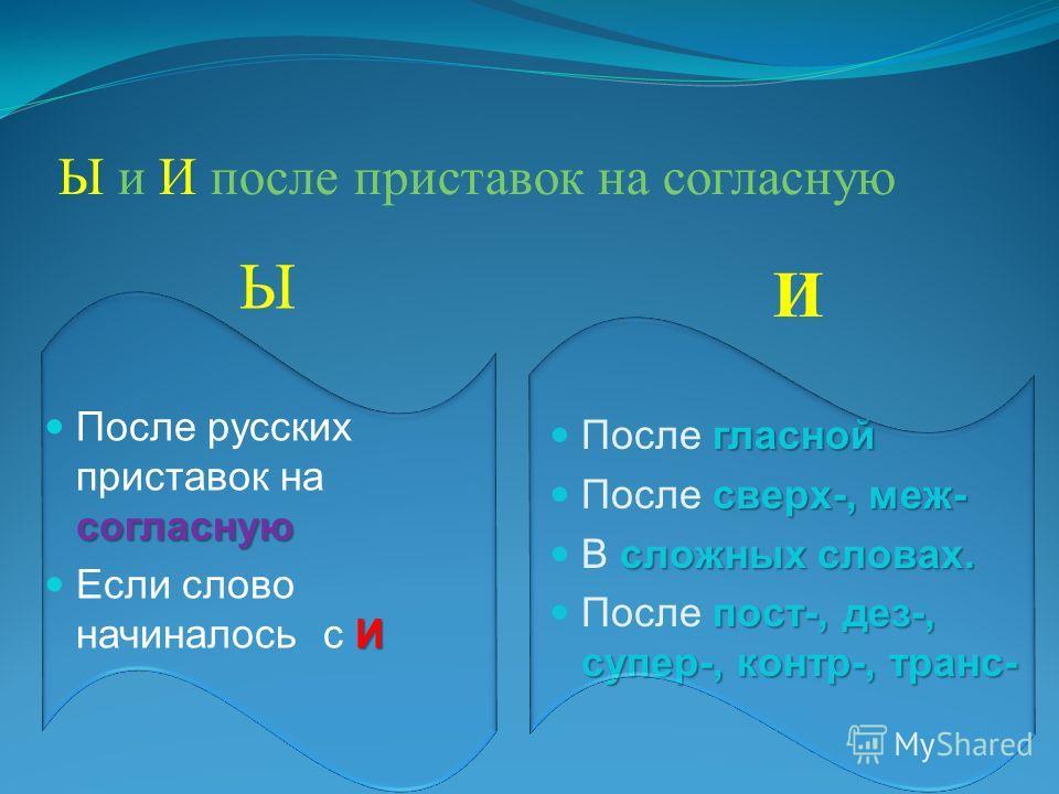Ы и И после приставок на согласную Ы согласную После русских приставок на согласную И Если слово начиналось с И И гласной После гласной сверх-, меж- После сверх-, меж- сложных словах. В сложных словах. пост-, дез-, супер-, контр-, транс- После пост-,
