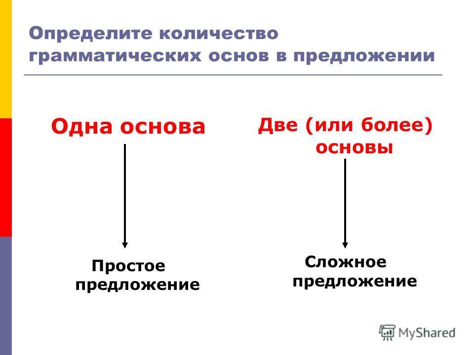 Определите количество грамматических основ в предложении Одна основа Простое предложение Две (или более) основы Сложное предложение