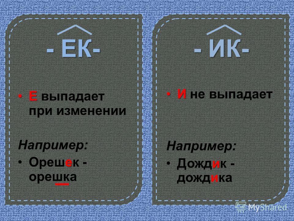 - ЕК- ЕЕ выпадает при изменении Например: еОрешек - орешка - ИК- ИИ не выпадает Например: иДождик - дождика