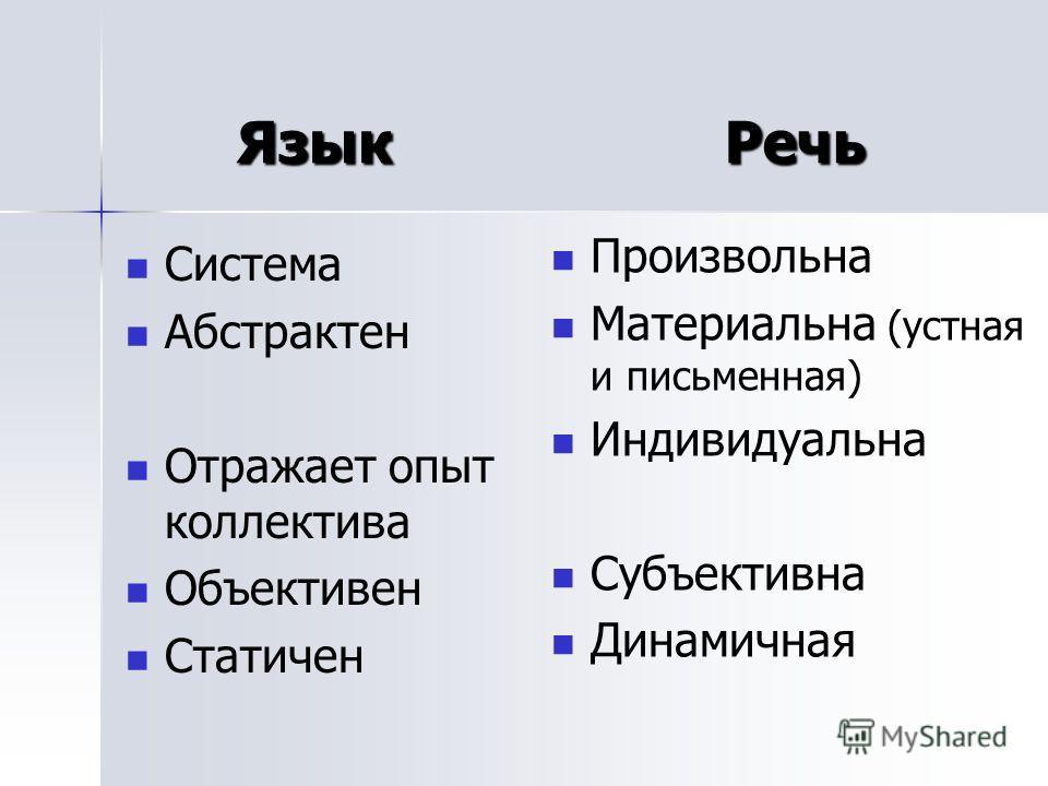 Язык Система Абстрактен Отражает опыт коллектива Объективен Статичен Речь Произвольна Материальна (устная и письменная) Индивидуальна Субъективна Динамичная