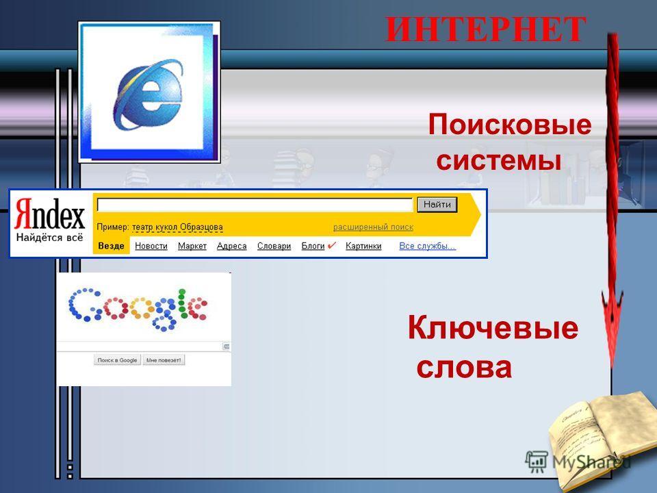 ИНТЕРНЕТ Ключевые слова Поисковые системы