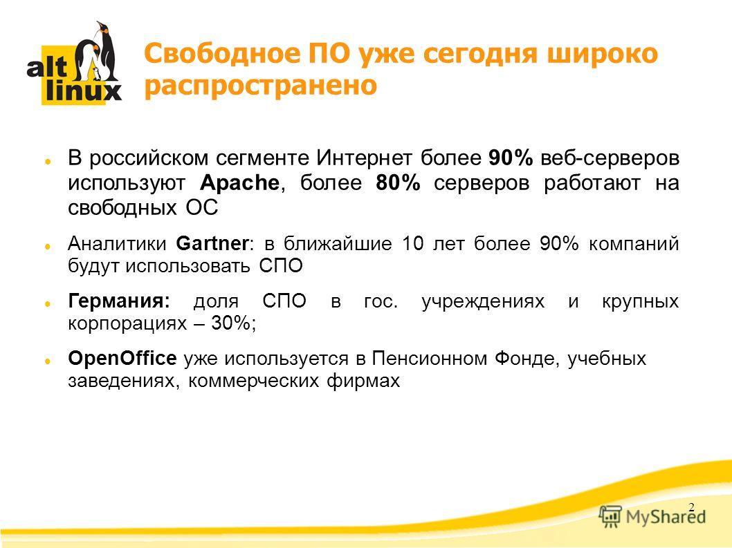 2 Свободное ПО уже сегодня широко распространено В российском сегменте Интернет более 90% веб-серверов используют Apache, более 80% серверов работают на свободных ОС Аналитики Gartner: в ближайшие 10 лет более 90% компаний будут использовать СПО Герм