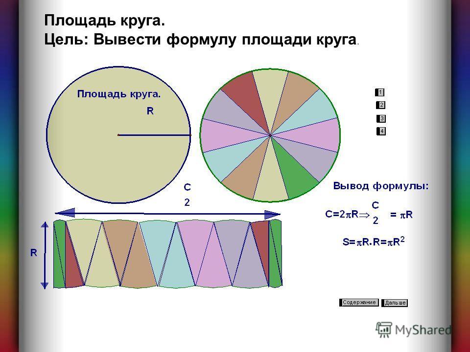 Площадь круга. Цель: Вывести формулу площади круга.