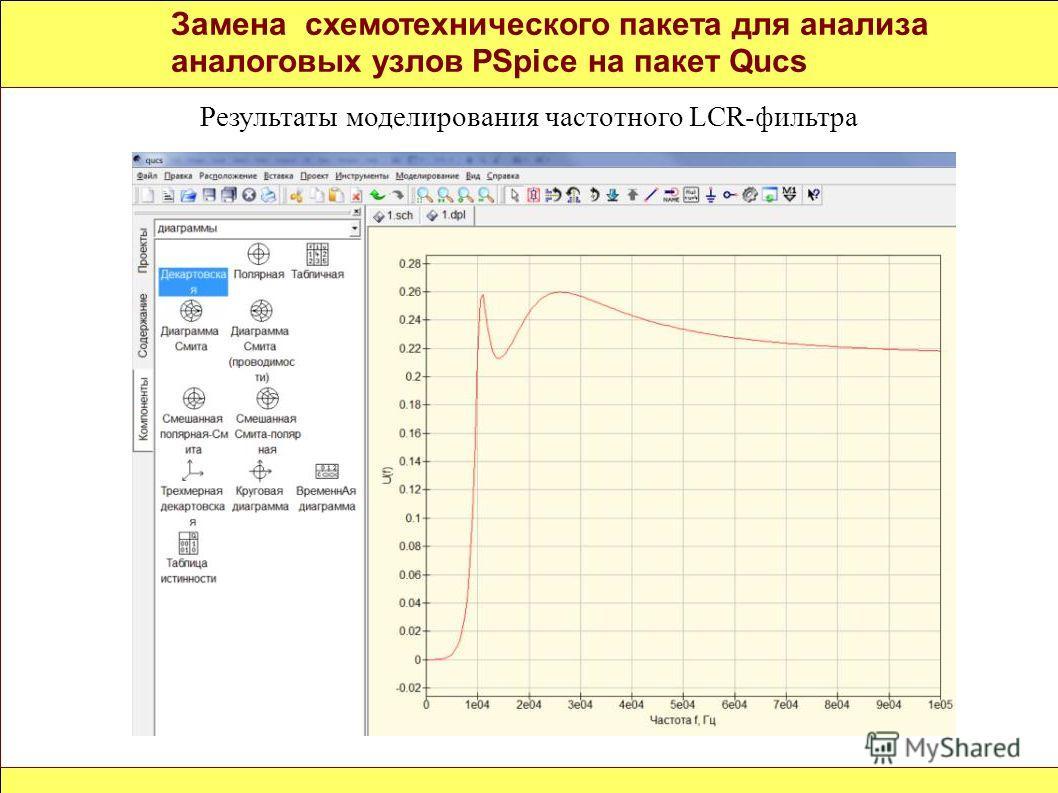 Замена схемотехнического пакета для анализа аналоговых узлов PSpice на пакет Qucs Результаты моделирования частотного LCR-фильтра