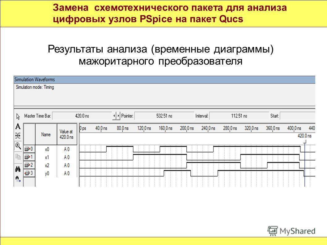 Замена схемотехнического пакета для анализа цифровых узлов PSpice на пакет Qucs Результаты анализа (временные диаграммы) мажоритарного преобразователя