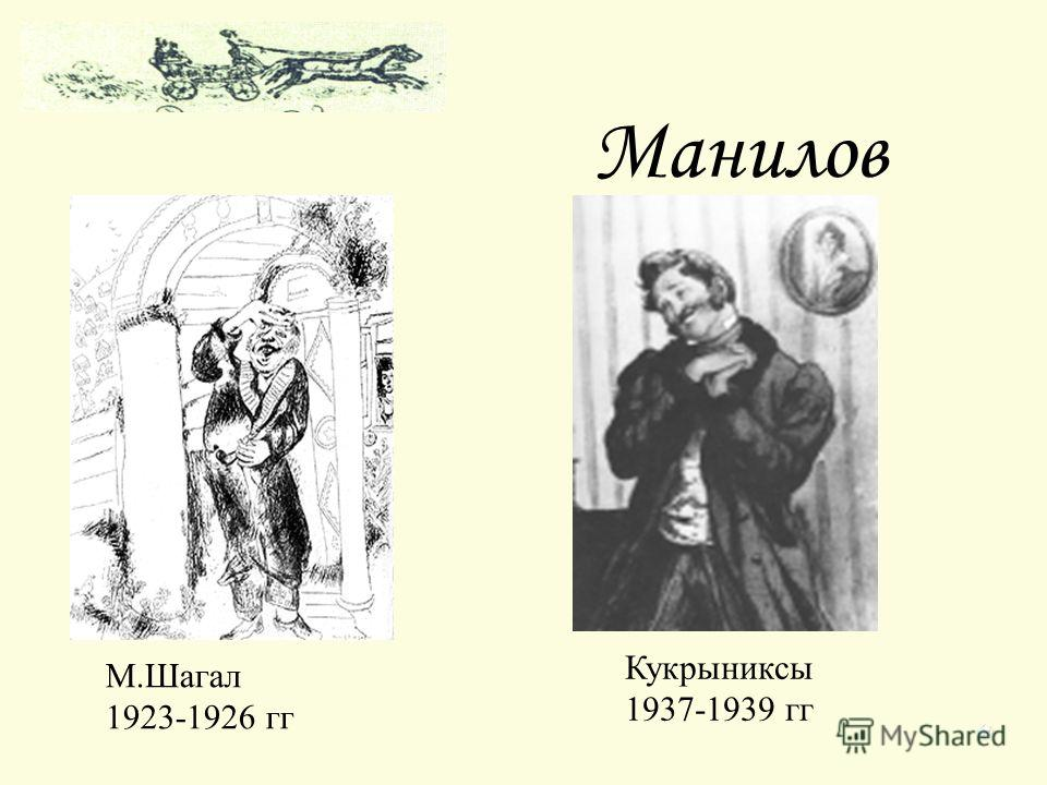 Кукрыниксы 1937-1939 гг М.Шагал 1923-1926 гг Манилов