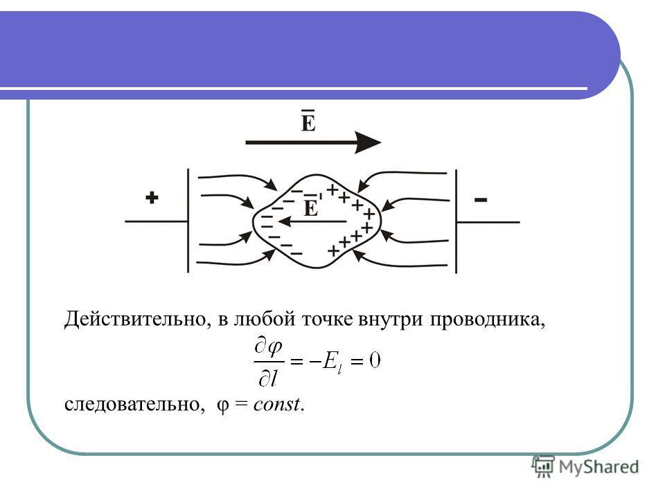 Действительно, в любой точке внутри проводника, следовательно, φ = const.