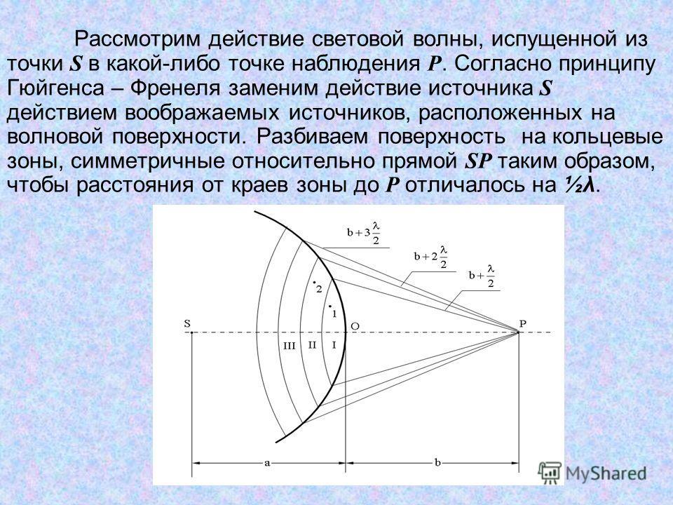 Рассмотрим действие световой волны, испущенной из точки S в какой-либо точке наблюдения P. Согласно принципу Гюйгенса – Френеля заменим действие источника S действием воображаемых источников, расположенных на волновой поверхности. Разбиваем поверхнос
