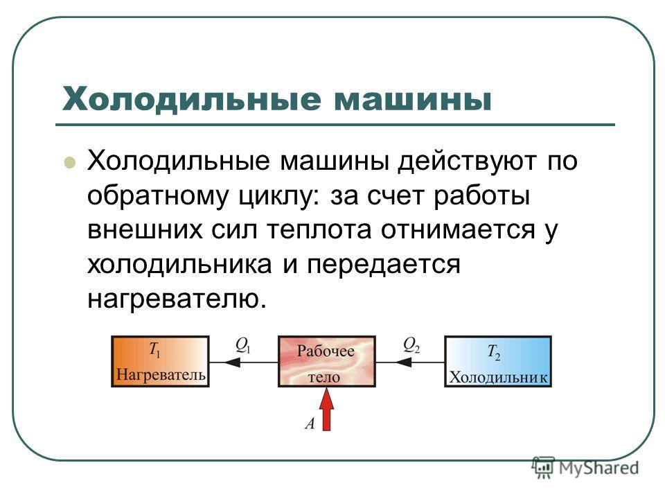 Холодильные машины Холодильные машины действуют по обратному циклу: за счет работы внешних сил теплота отнимается у холодильника и передается нагревателю.