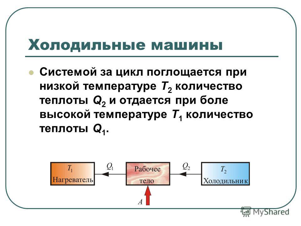 Холодильные машины Системой за цикл поглощается при низкой температуре Т 2 количество теплоты Q 2 и отдается при боле высокой температуре Т 1 количество теплоты Q 1.