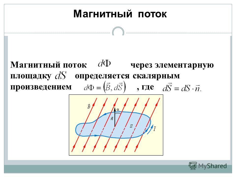 Магнитный поток через элементарную площадку определяется скалярным произведением, где Магнитный поток