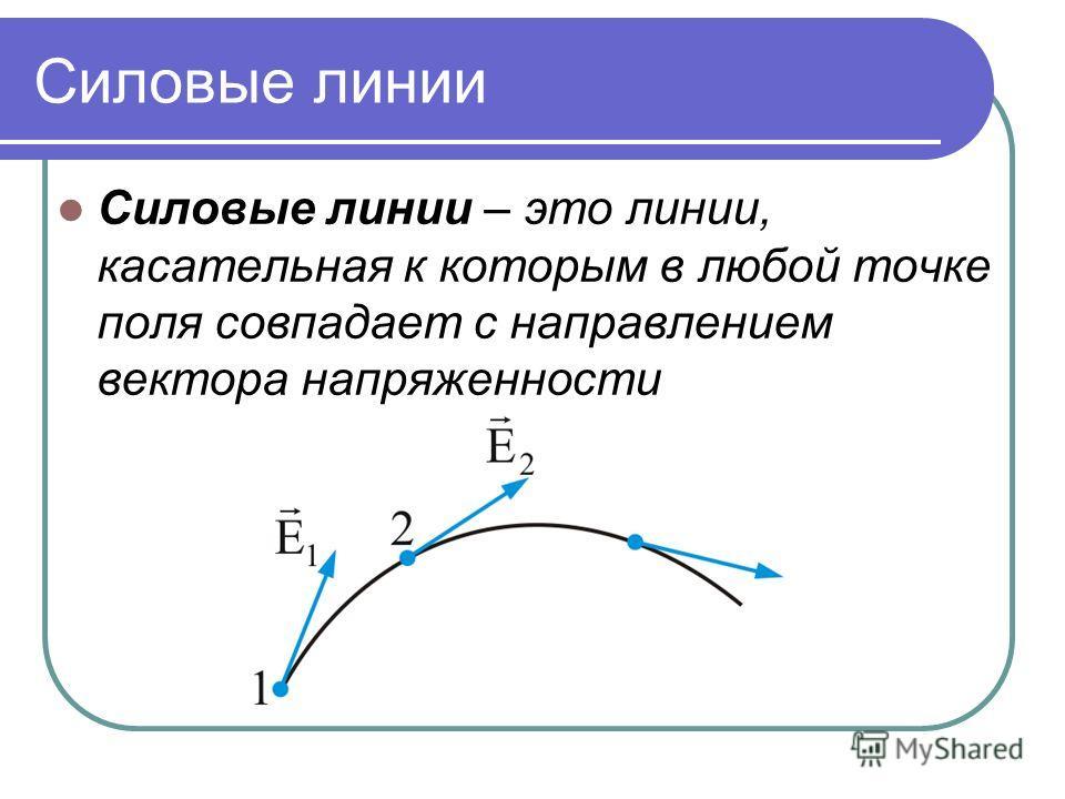 Силовые линии – это линии, касательная к которым в любой точке поля совпадает с направлением вектора напряженности Силовые линии