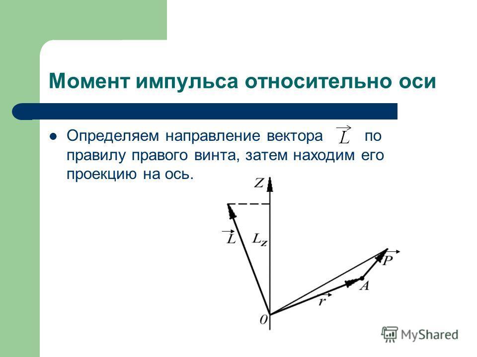 Момент импульса относительно оси Определяем направление вектора по правилу правого винта, затем находим его проекцию на ось.