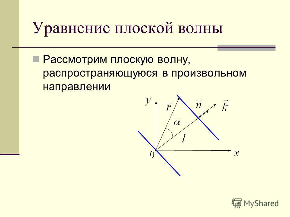 Уравнение плоской волны Рассмотрим плоскую волну, распространяющуюся в произвольном направлении