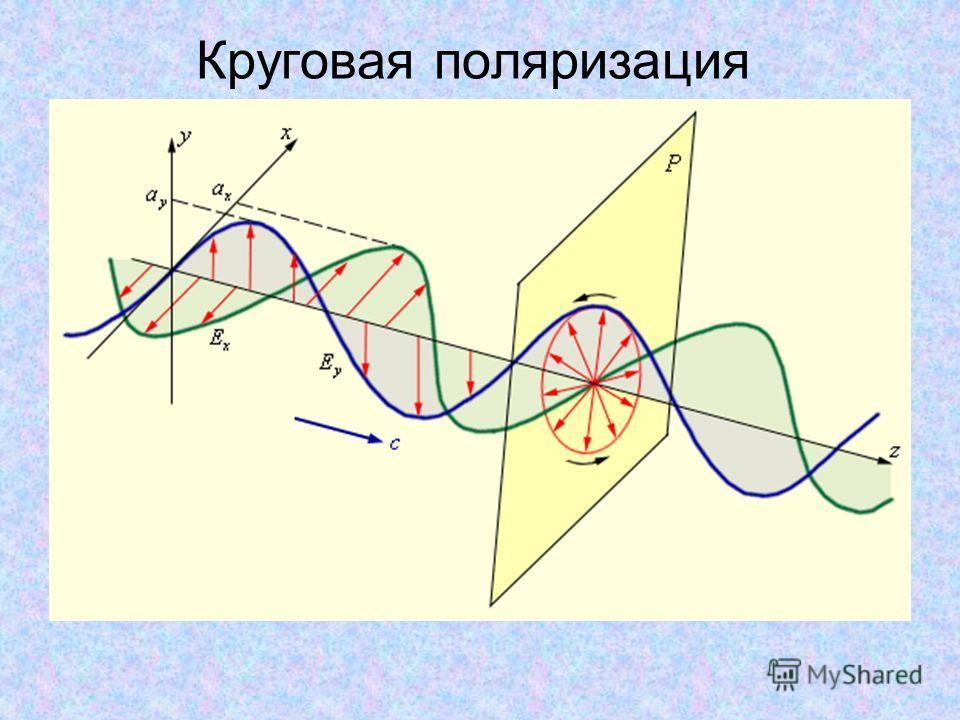Круговая поляризация