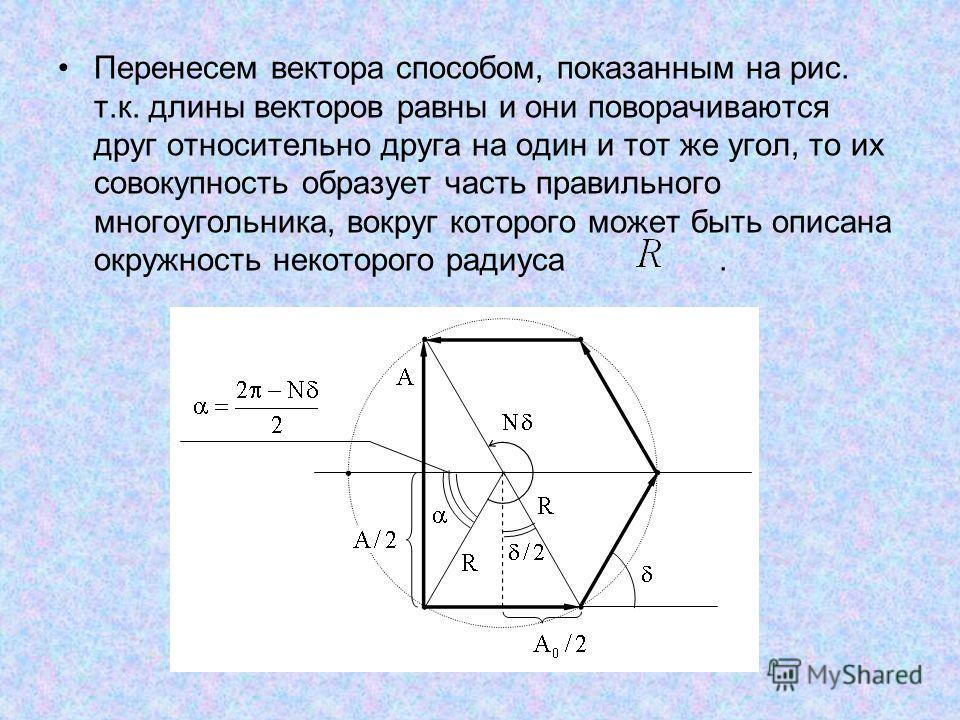 Перенесем вектора способом, показанным на рис. т.к. длины векторов равны и они поворачиваются друг относительно друга на один и тот же угол, то их совокупность образует часть правильного многоугольника, вокруг которого может быть описана окружность н