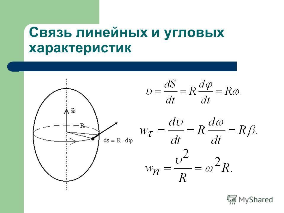 Связь линейных и угловых характеристик