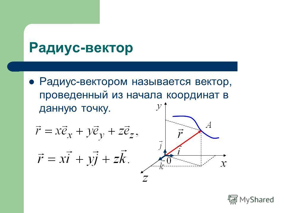 Радиус-вектор Радиус-вектором называется вектор, проведенный из начала координат в данную точку.